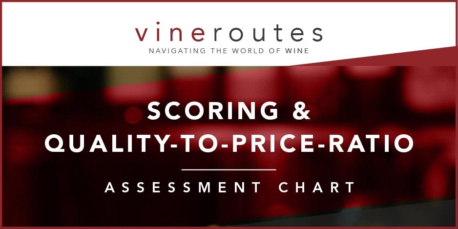 VineRoutes QPR Scorecard